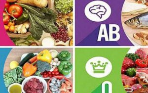 dieta si grupa sanguina