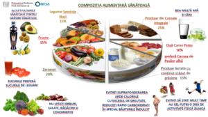 calorii putine
